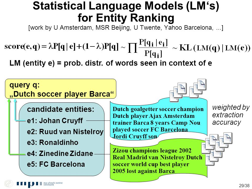 Statistical Language Models (LM's) for Entity Ranking [work by U Amsterdam, MSR Beijing, U Twente, Yahoo Barcelona, ...]